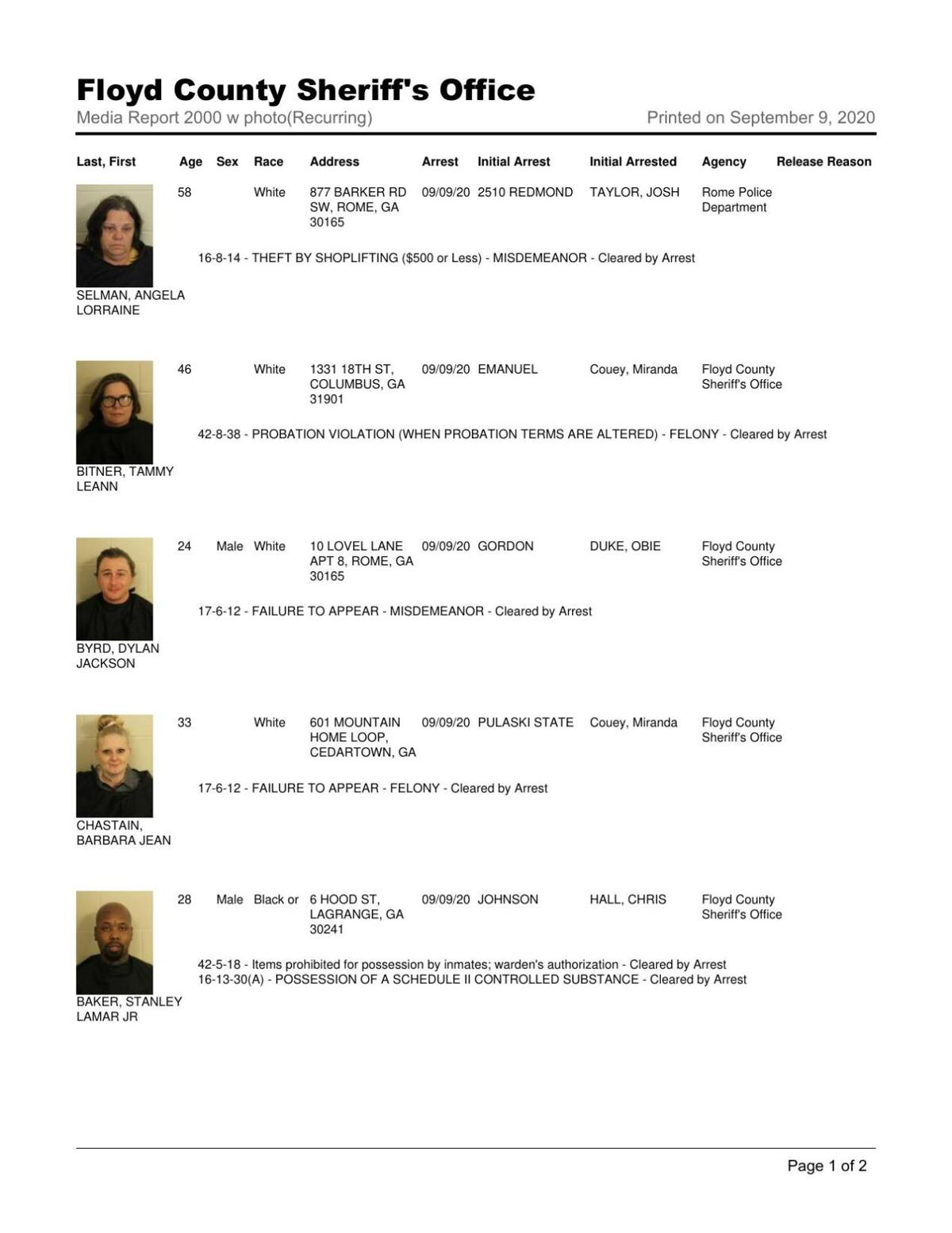 Floyd County Jail report for 8 p.m. Wednesday, Sept. 9