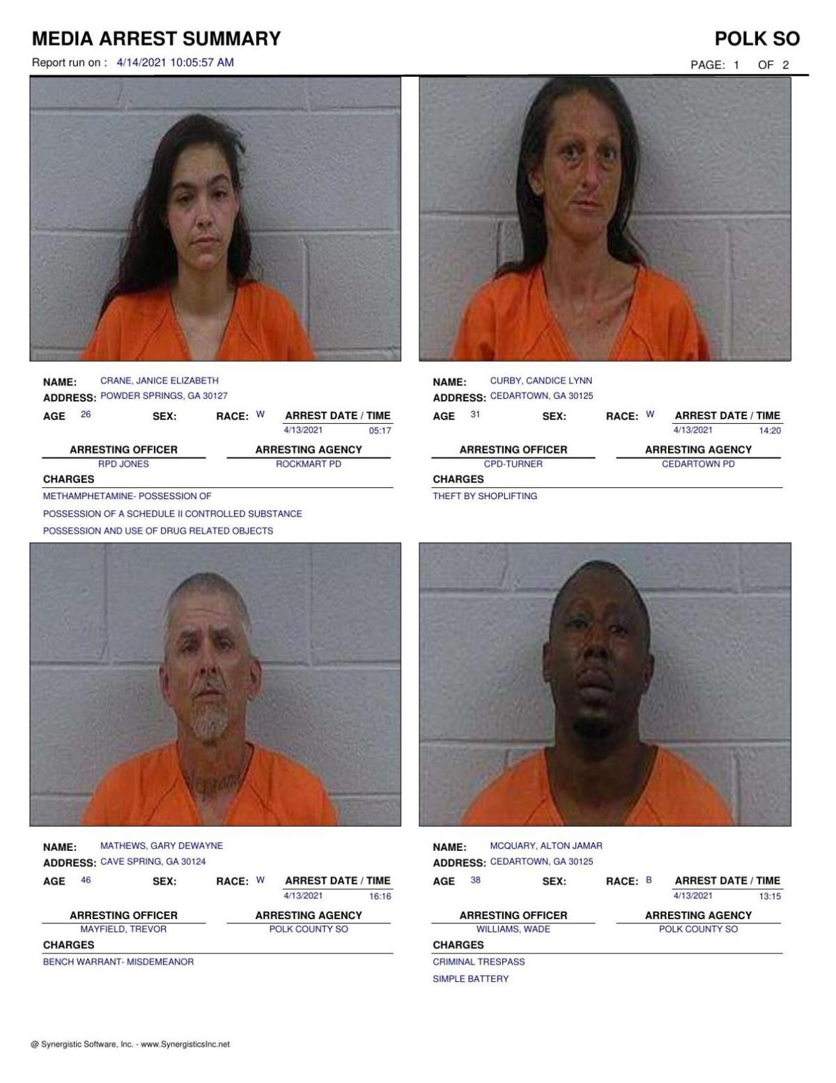 Polk County Jail Report for Wednesday, April 14