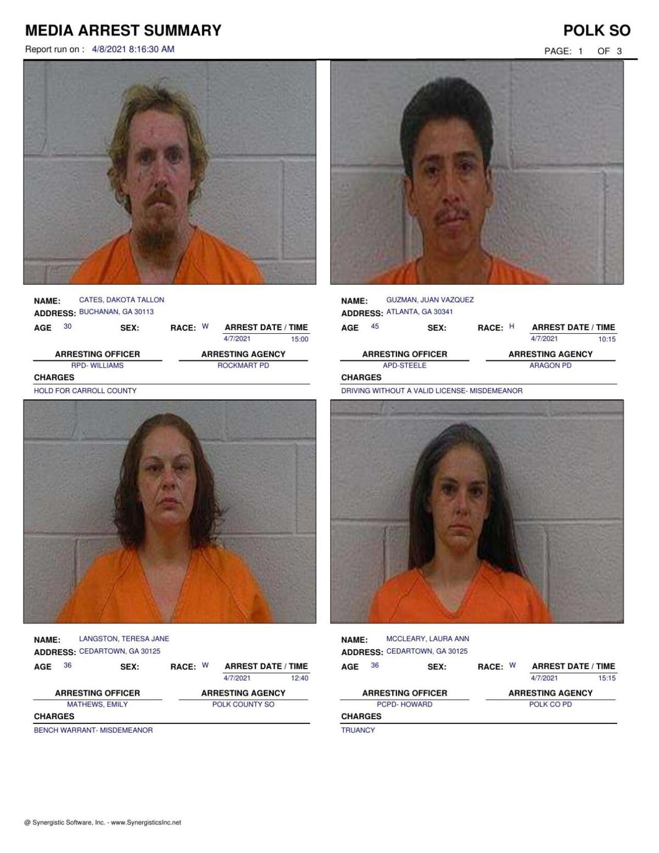 Polk County Jail Report for Thursday, April 8