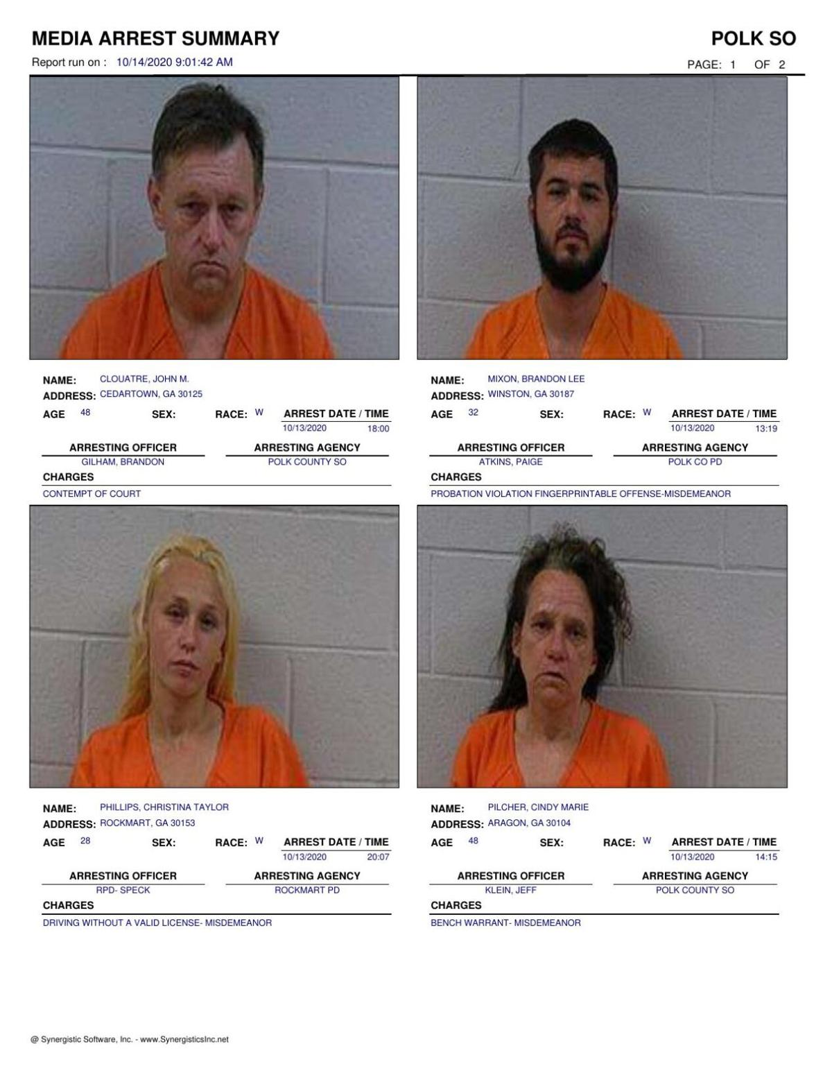 Polk County Jail Report for Wednesday, Oct. 14