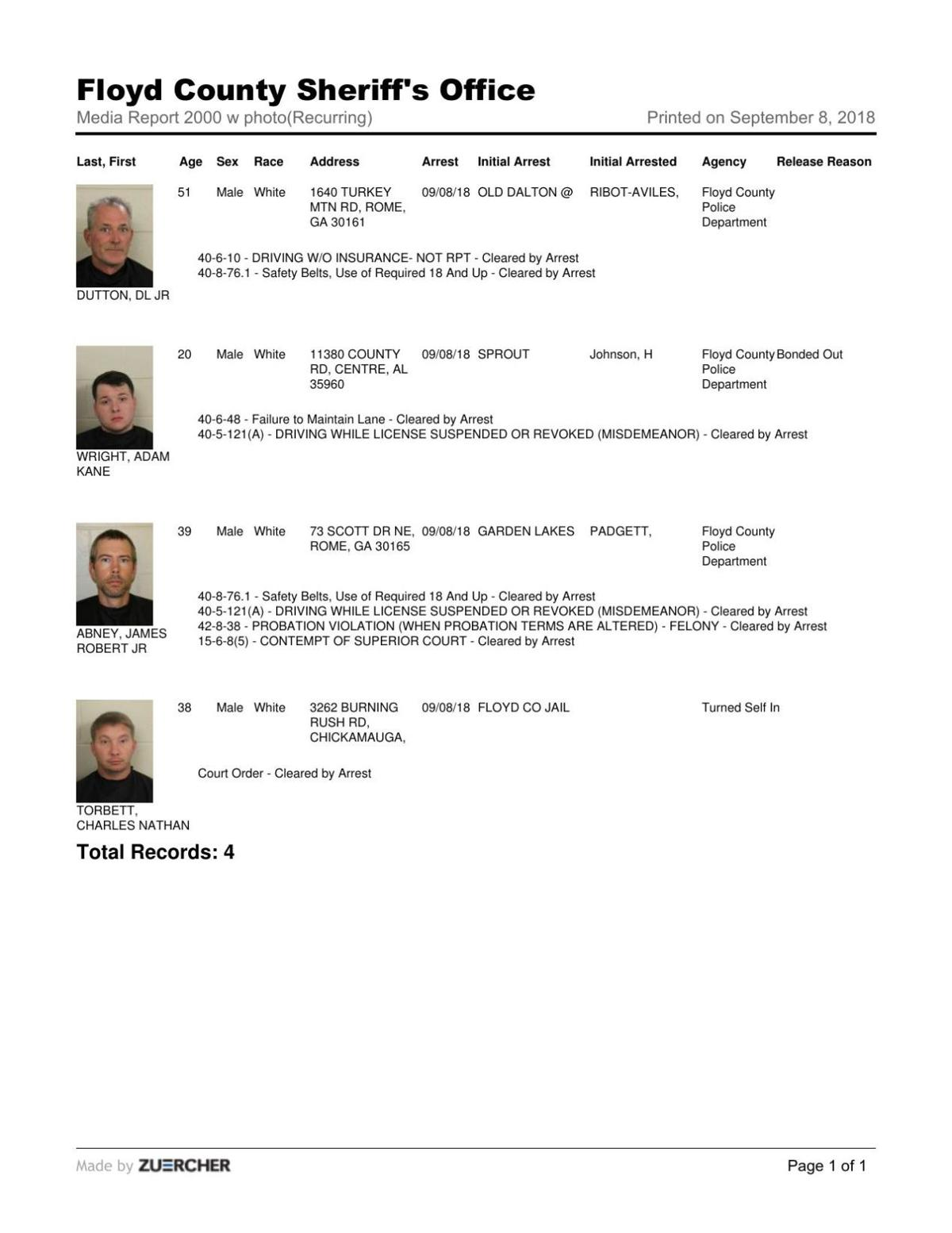 Floyd County Jail for Saturday, Sept. 8