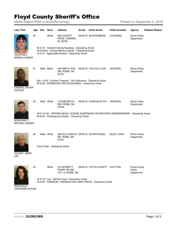 Floyd County Jail report of Thursday, Sept. 5