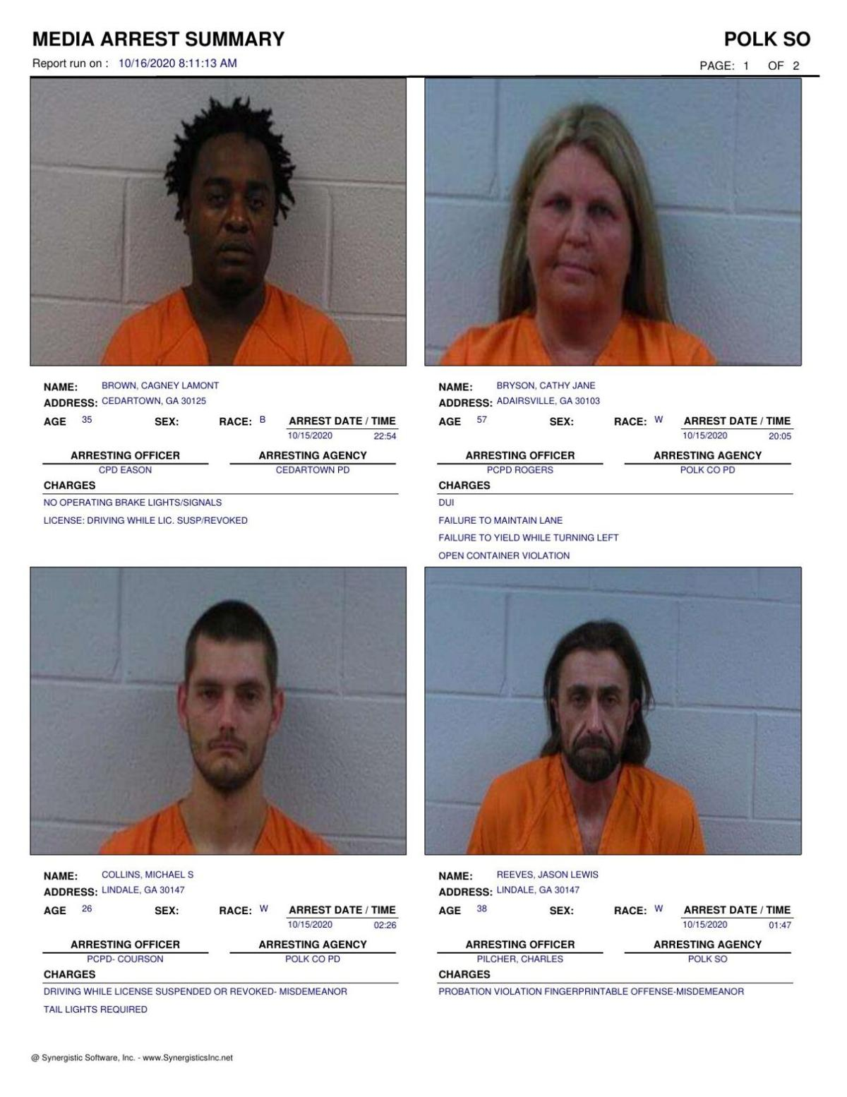 Polk County Jail Report for Friday, Oct. 16