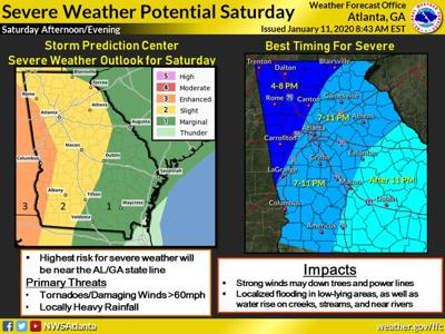 Severe weather possible Saturday afternoon
