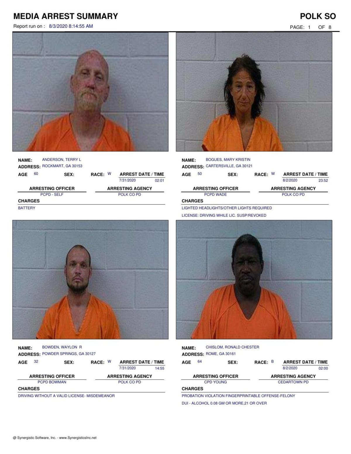 Polk County Jail Report for Monday, Aug. 3