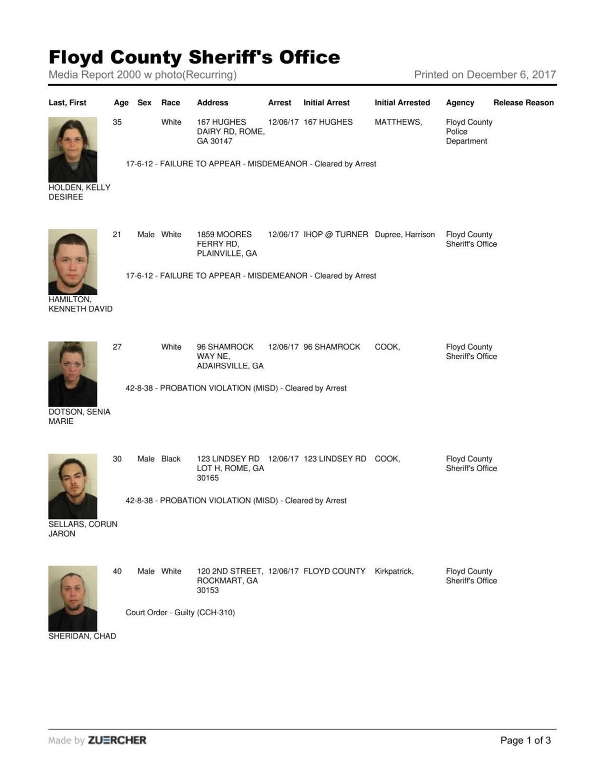Jail report for Dec. 6, 8 p.m.