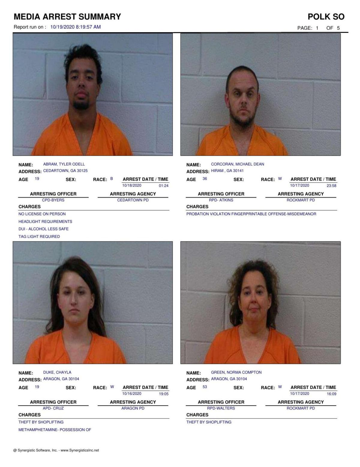 Polk County Jail Report for Monday, Oct. 19