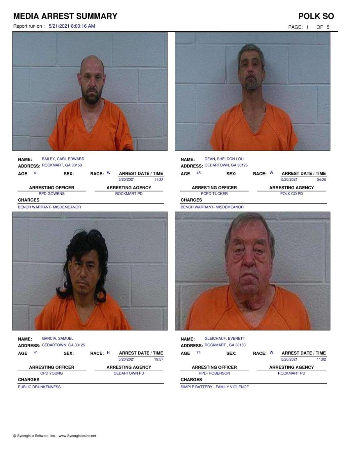Polk County Jail Report for Friday, May 21