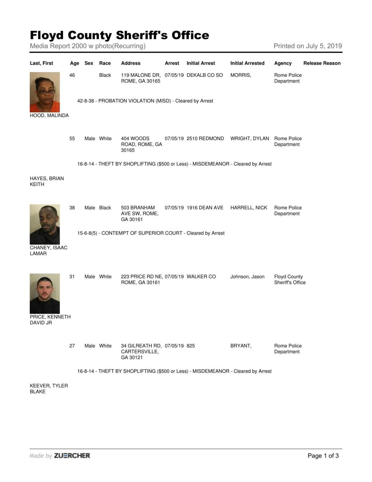 Floyd County Jail report for Friday, July 5