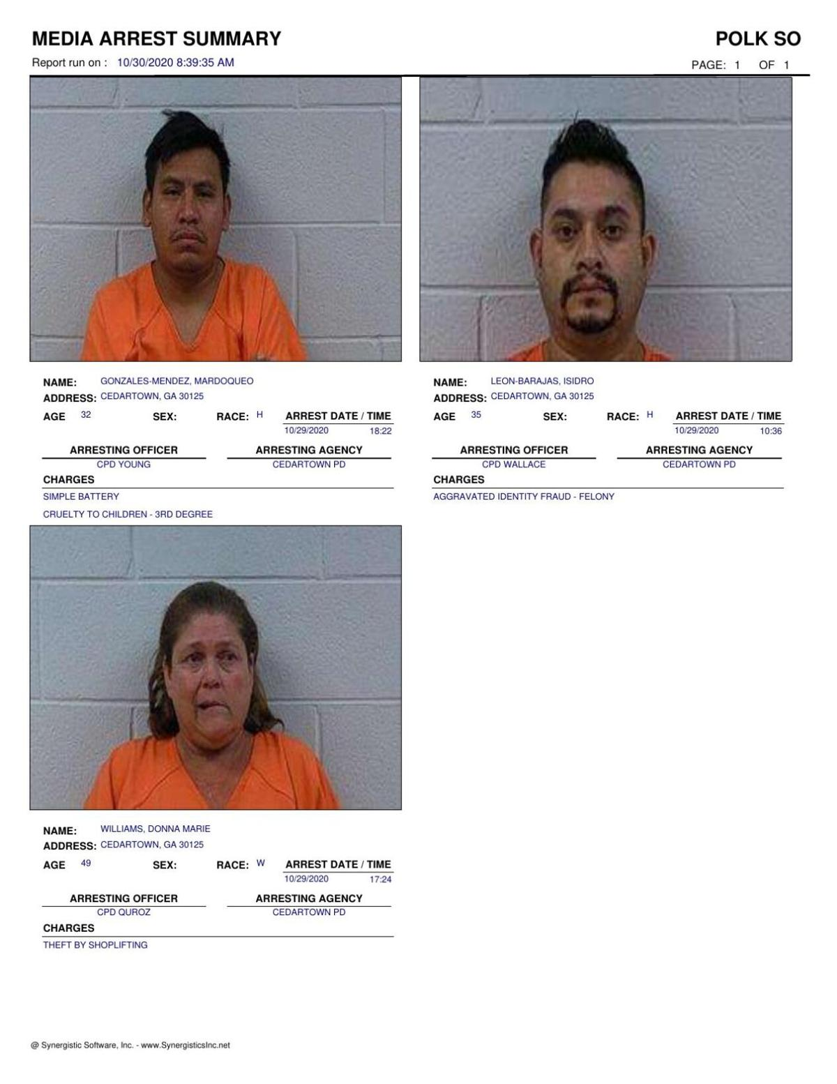 Polk County Jail Report for Friday, Oct. 30