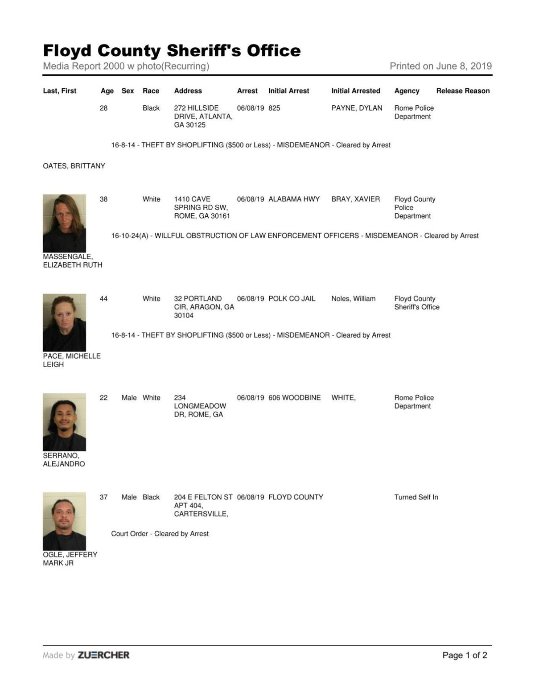 Floyd County Jail report for Saturday, June 8