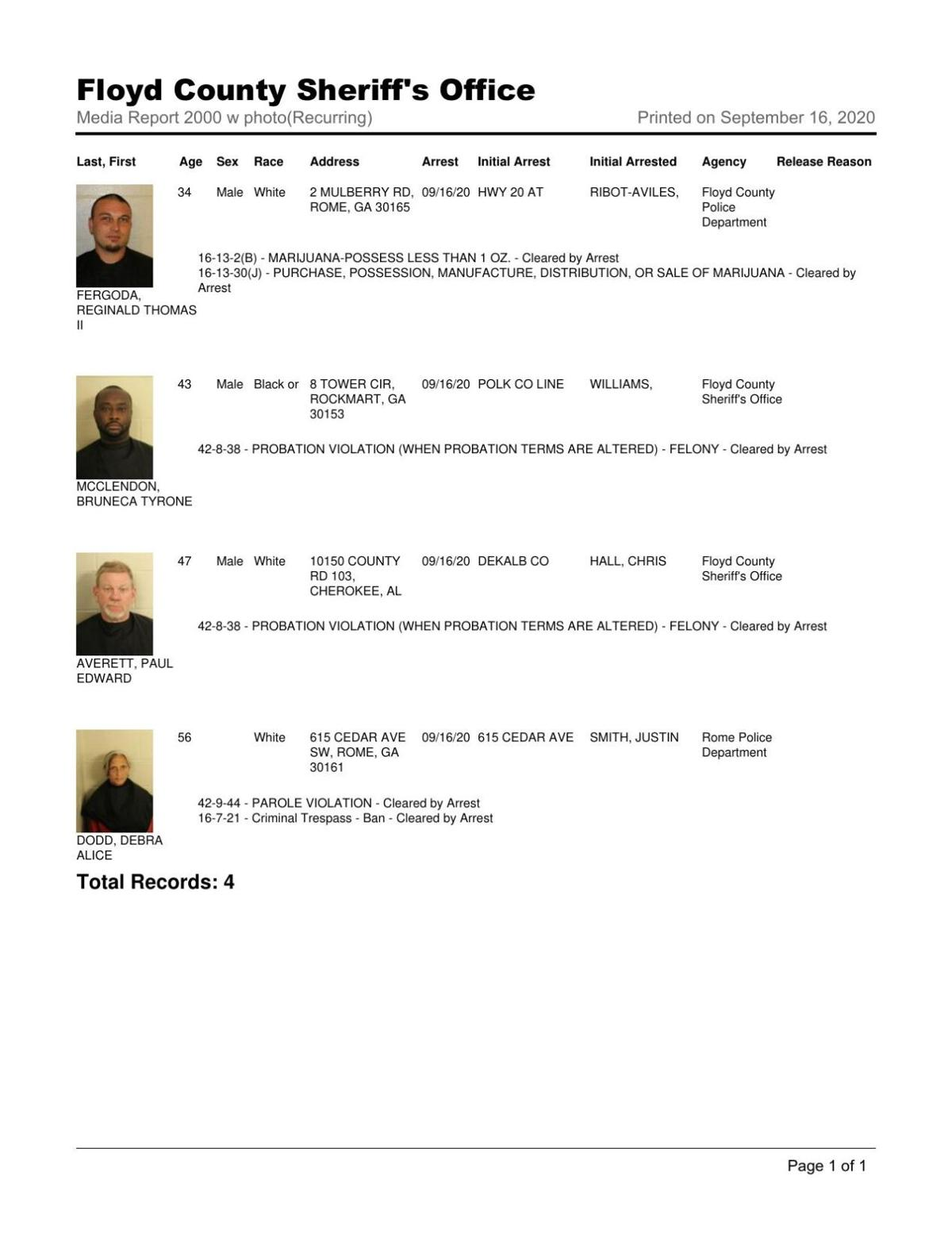 Floyd County Jail report for 8 p.m. Wednesday, Sept. 16