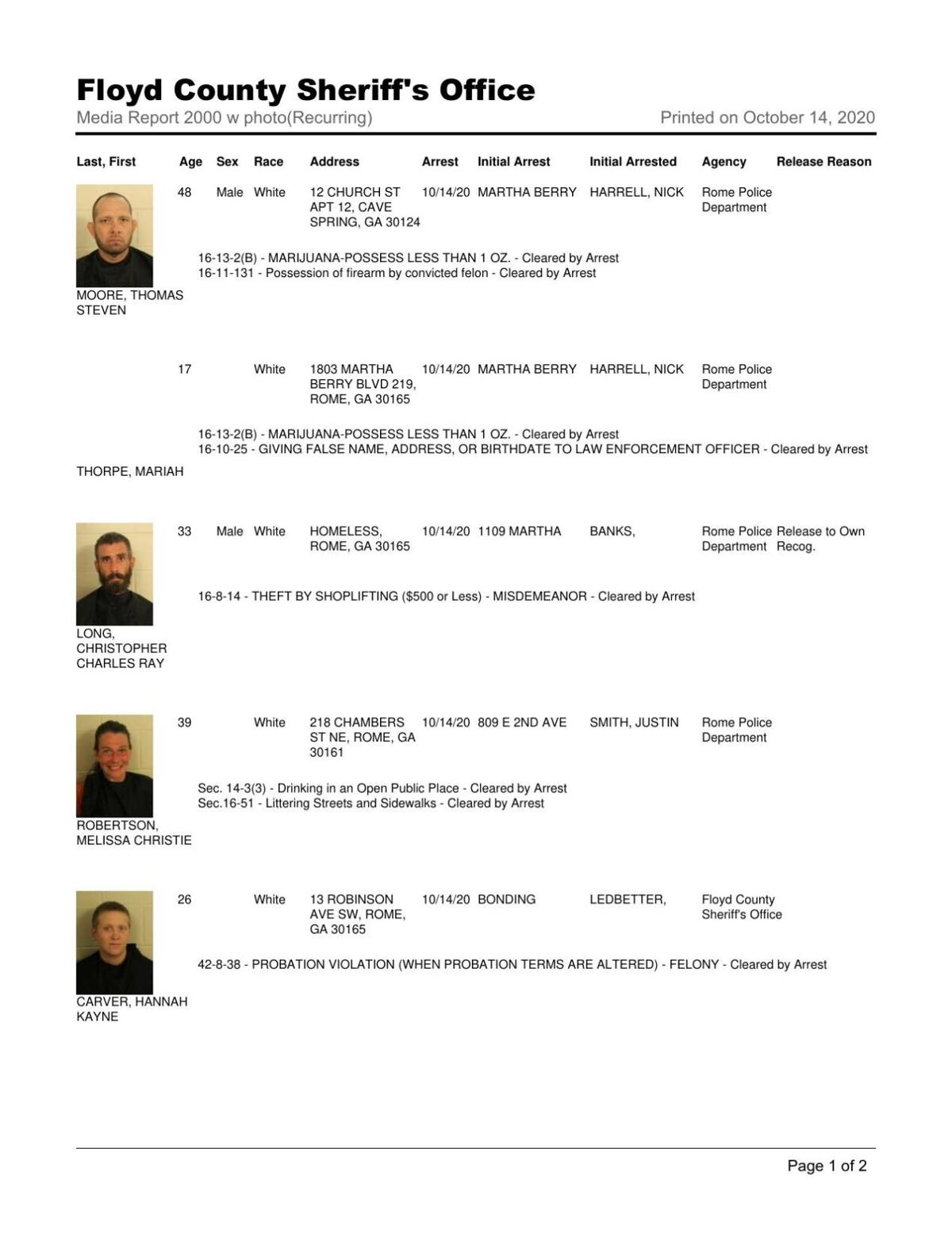 Floyd County Jail report for 8 p.m. Wednesday, Oct. 14
