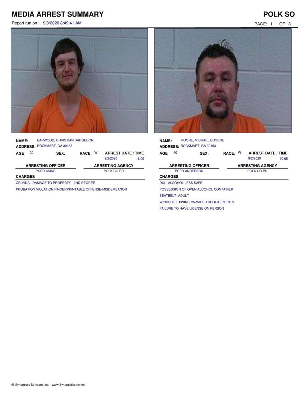 Polk County Jail Report for Thursday, Sept. 3