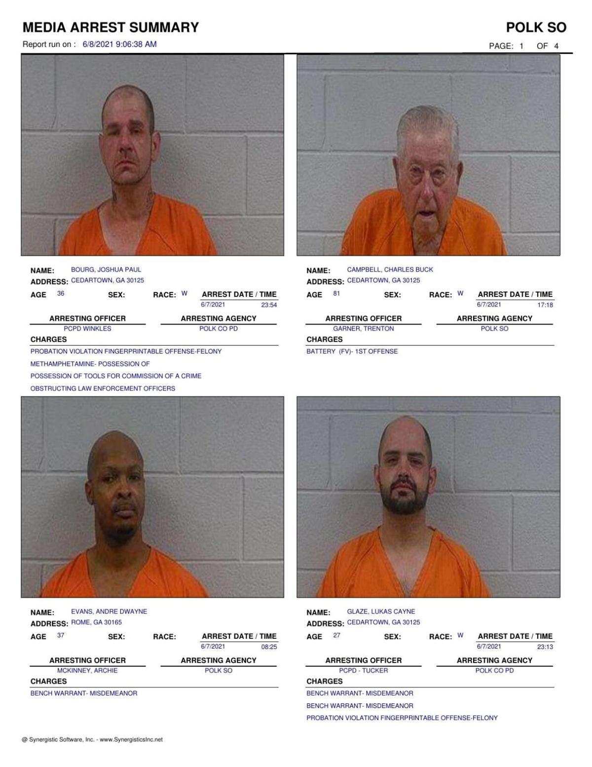 Polk County Jail Report for Tuesday, June 8