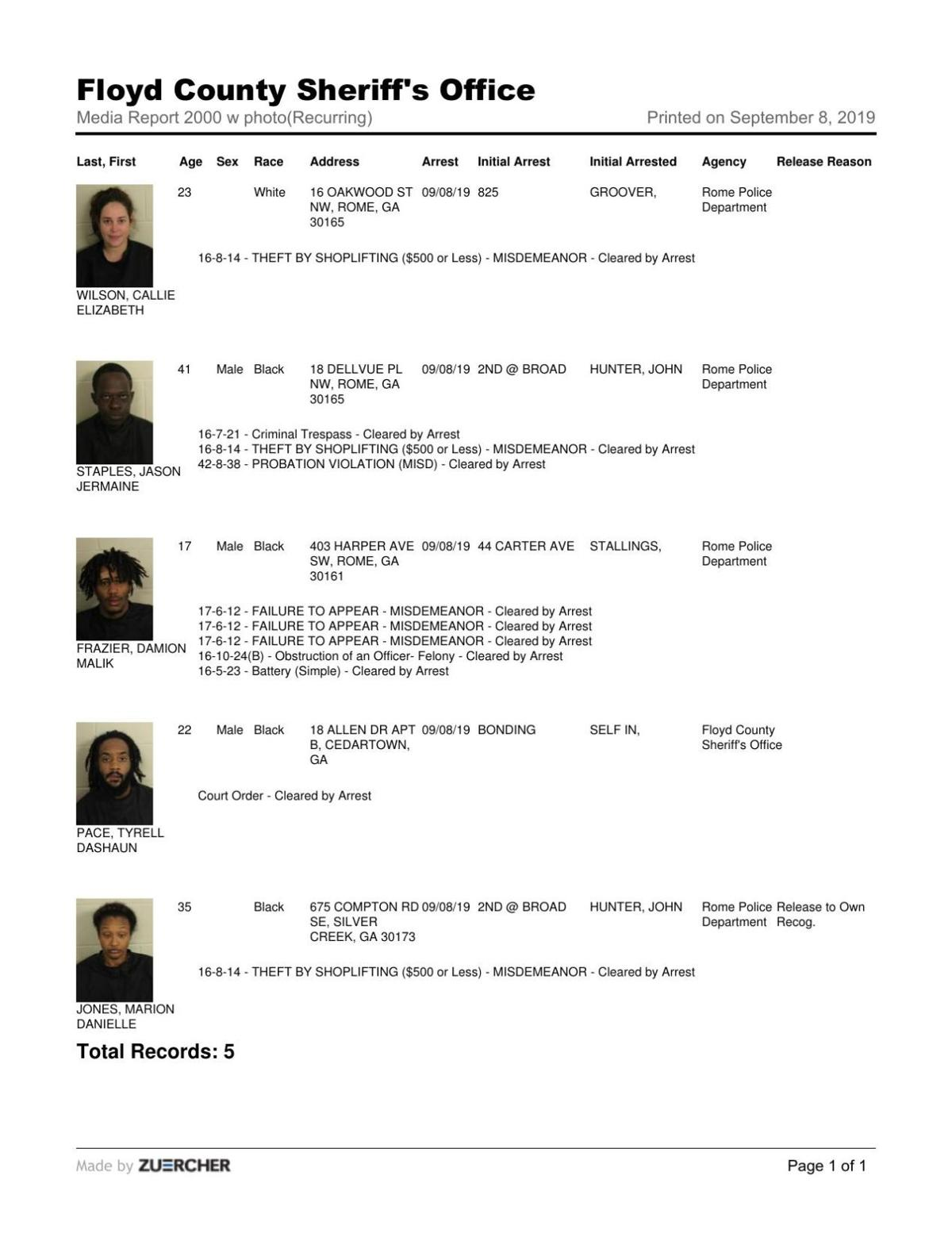 Floyd County Jail report for Sunday, Sept. 8 - 8 p.m.