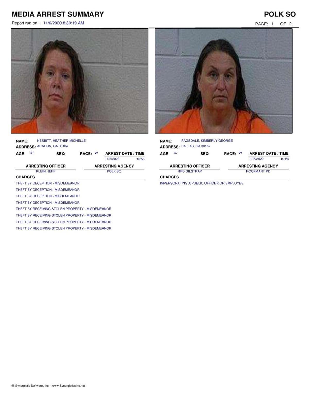 Polk County Jail Report for Friday, Nov. 6