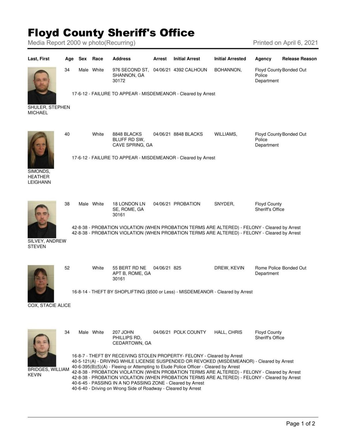 Floyd County Jail report for 8 pm Tuesday, April 6