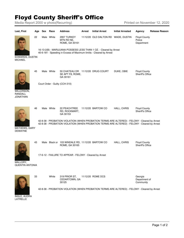 Floyd County Jail report for 8 p.m. Thursday, Nov. 12