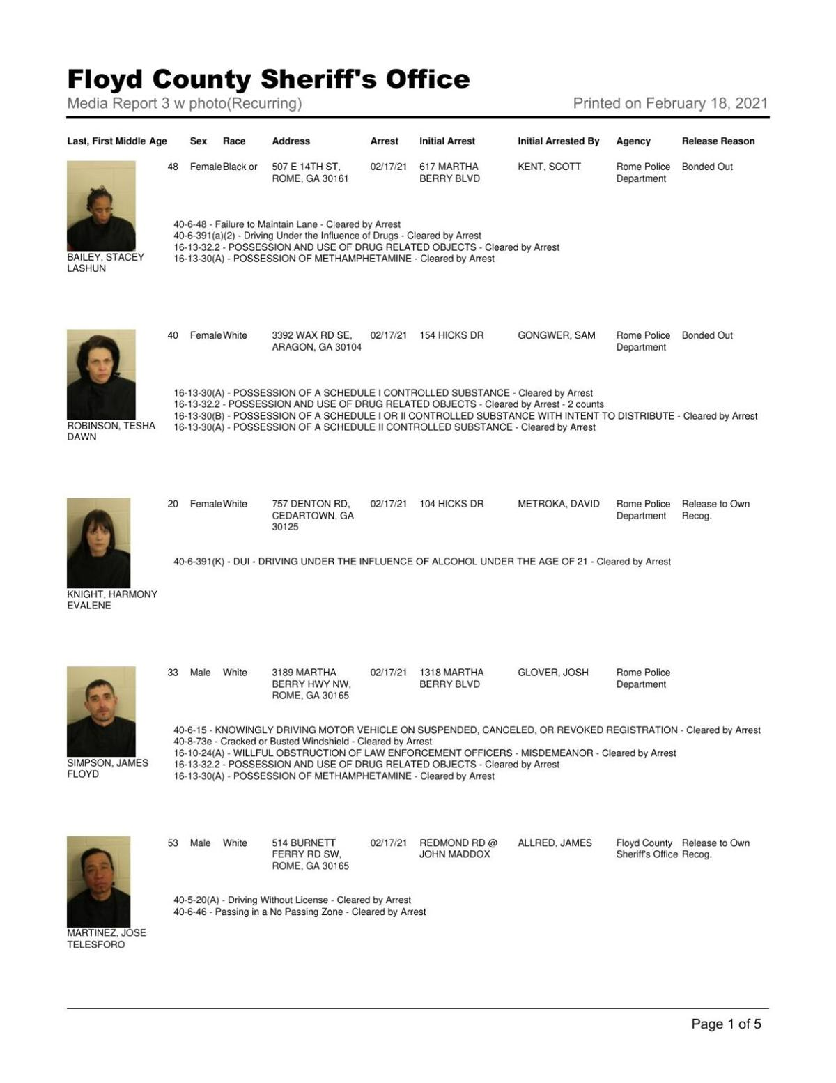 Floyd County Jail report for 8 a.m., Thursday, Feb. 18