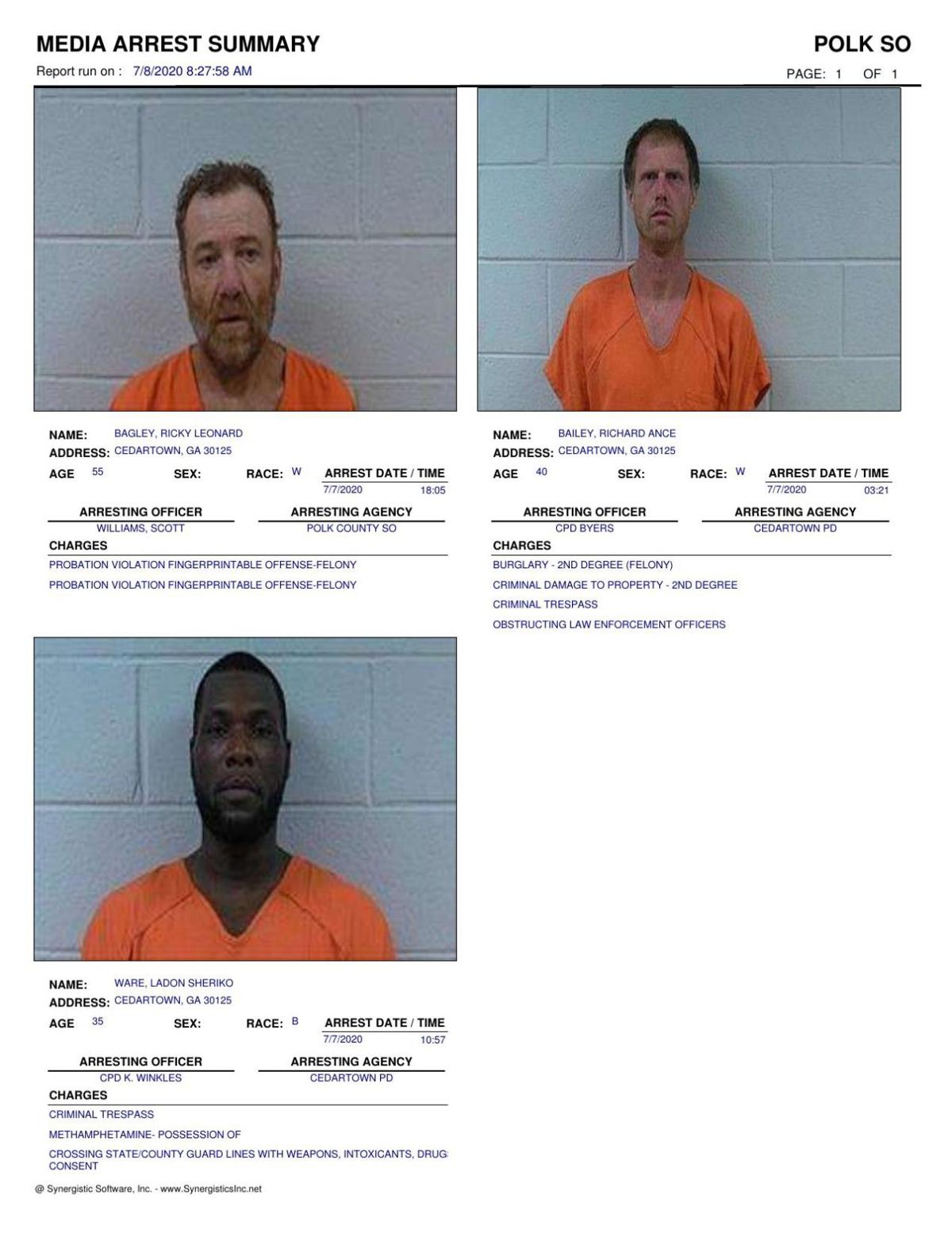 Polk County Jail Report for Wednesday, July 8