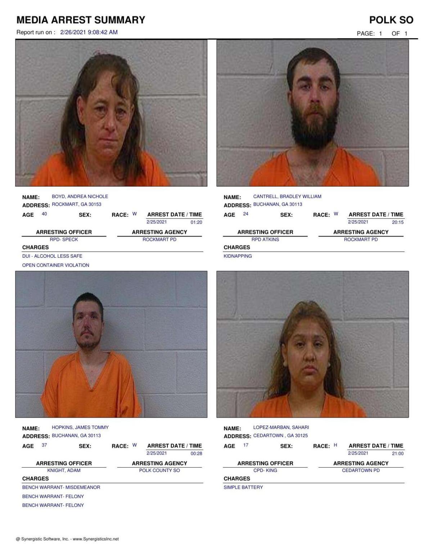 Polk County Jail Report for Friday, Feb. 26
