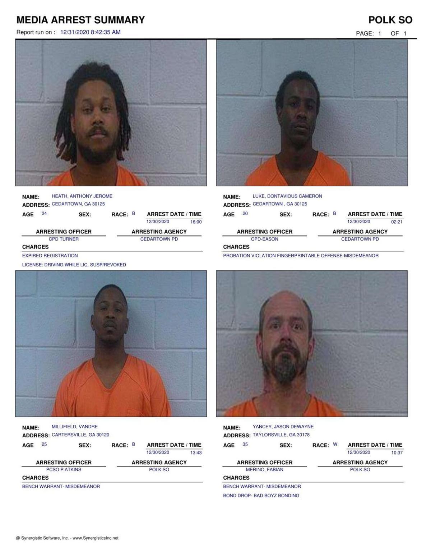 Polk County Jail Report for Thursday, Dec. 31