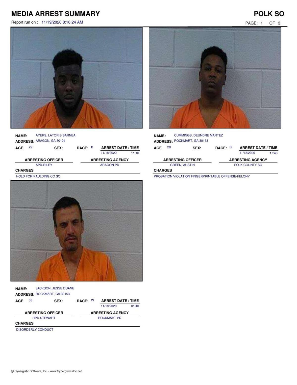 Polk County Jail Report for Thursday, Nov. 19