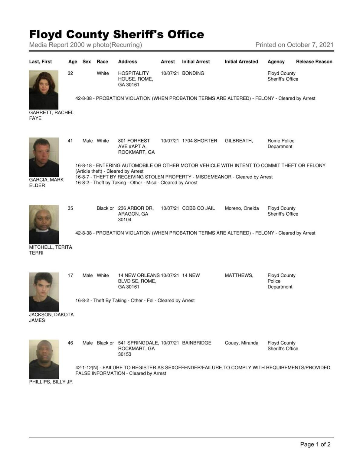 Floyd County Jail report for 8 pm Thursday, Oct. 7