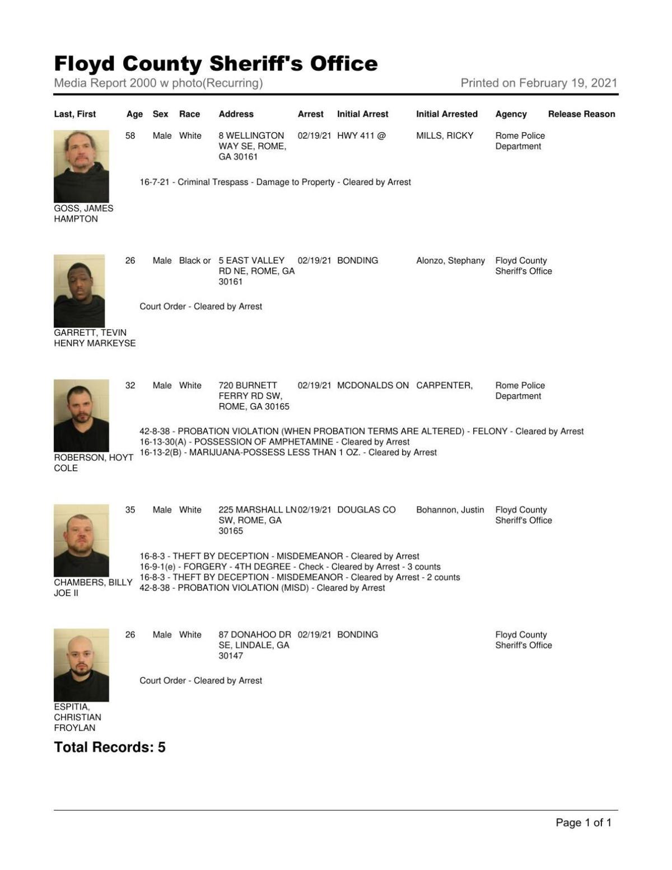 Floyd County Jail report Feb. 19, 8 p.m.