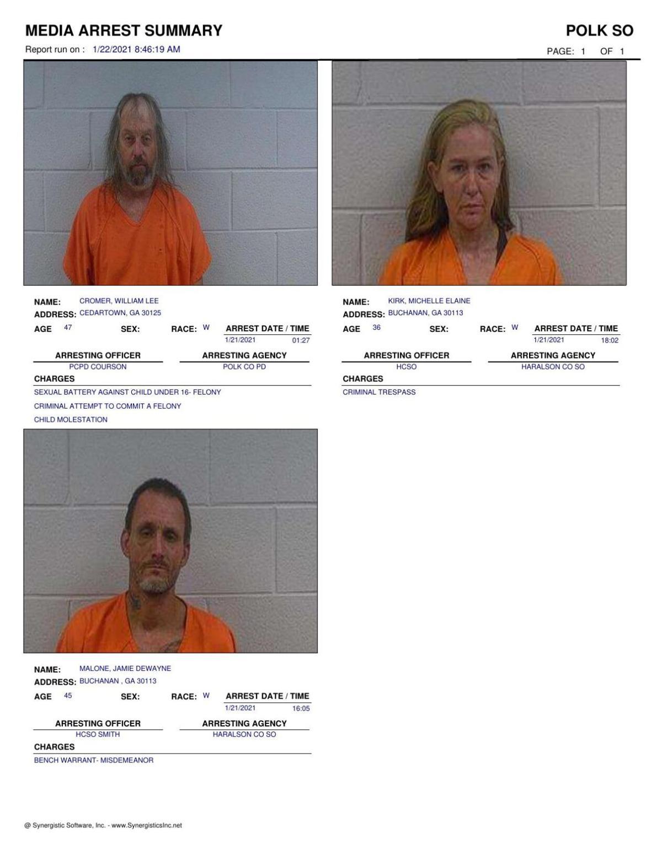 Polk County Jail Report for Friday, Jan. 22