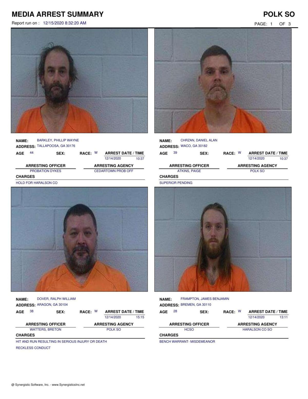 Polk County Jail Report for Tuesday, Dec. 15