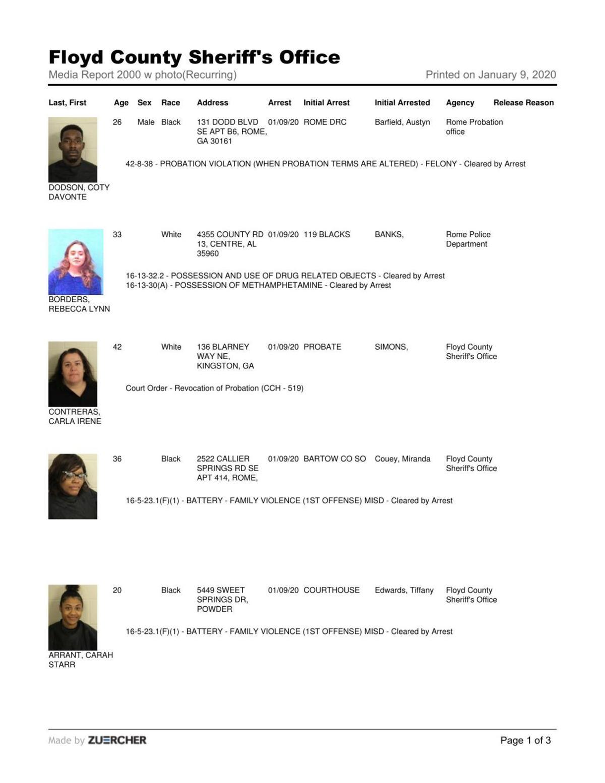 Floyd County Jail report for Thursday, Jan. 9