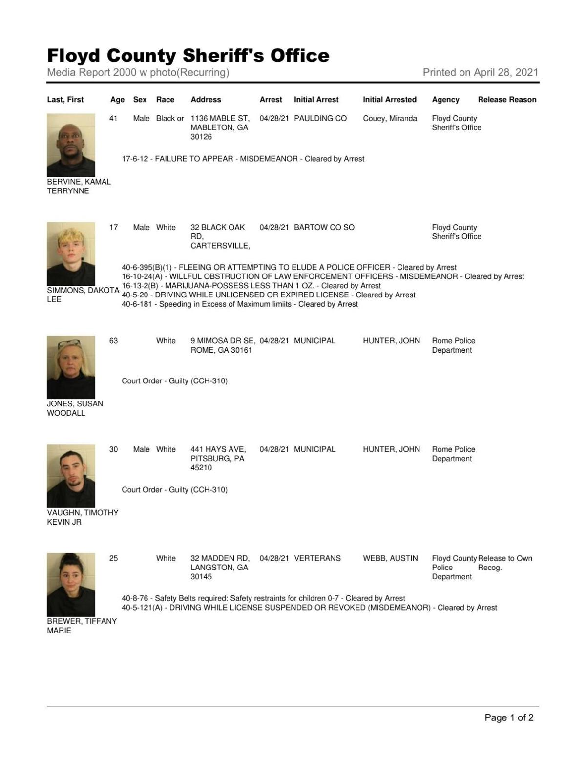 Floyd County Jail report for Wednesday, April 28