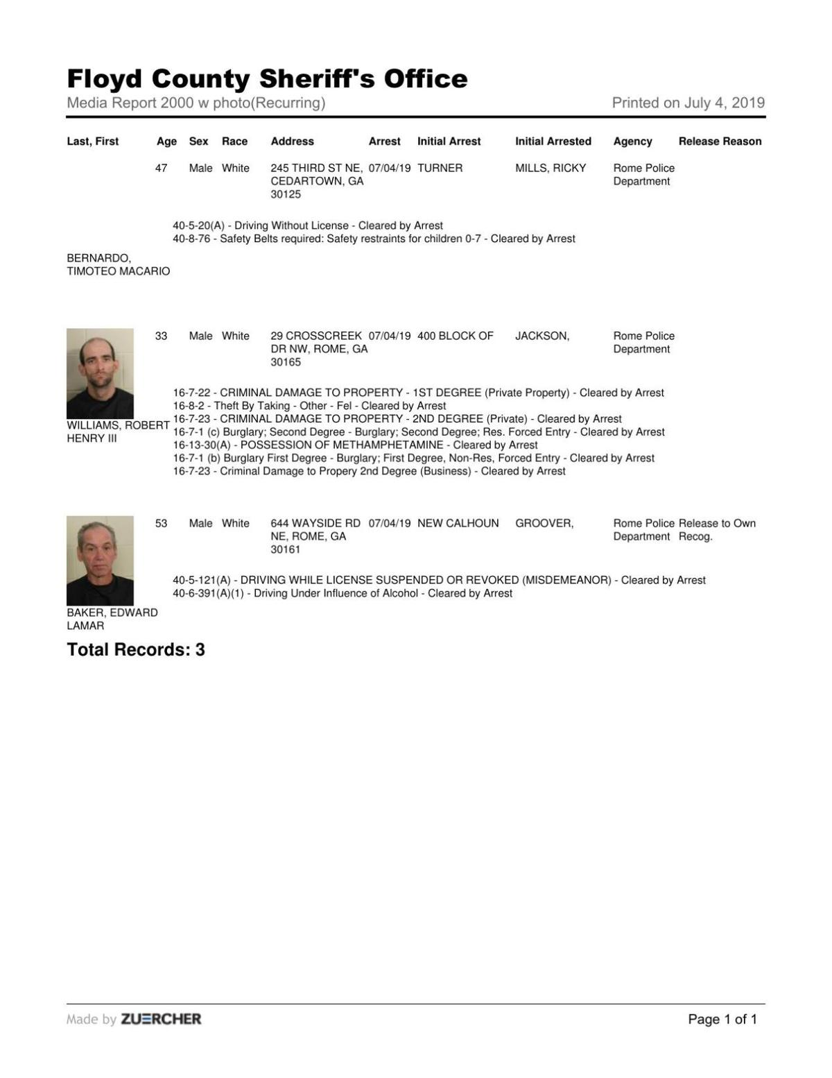 Floyd County Jail report for Thursday, July 4