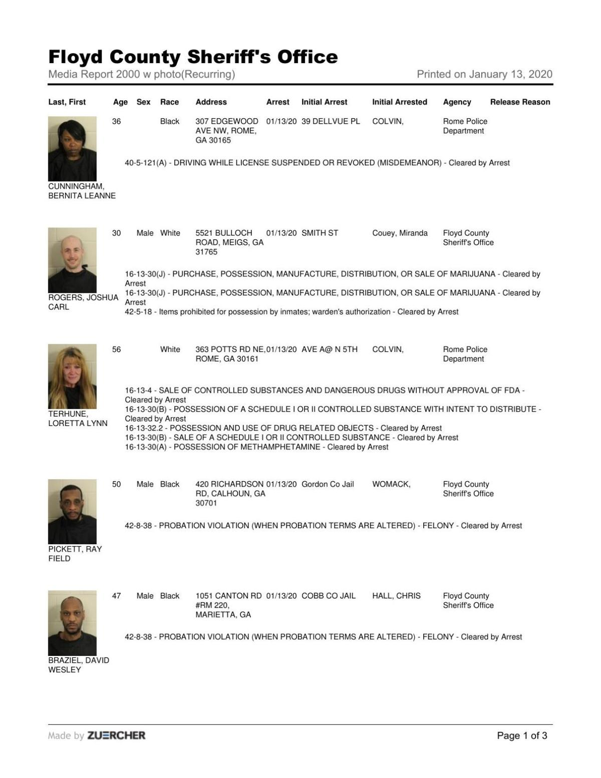Floyd County Jail report for Monday, Jan. 13, 8 p.m.