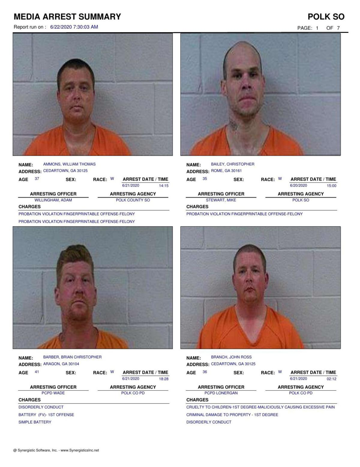 Polk County Jail Report for Monday, June 22