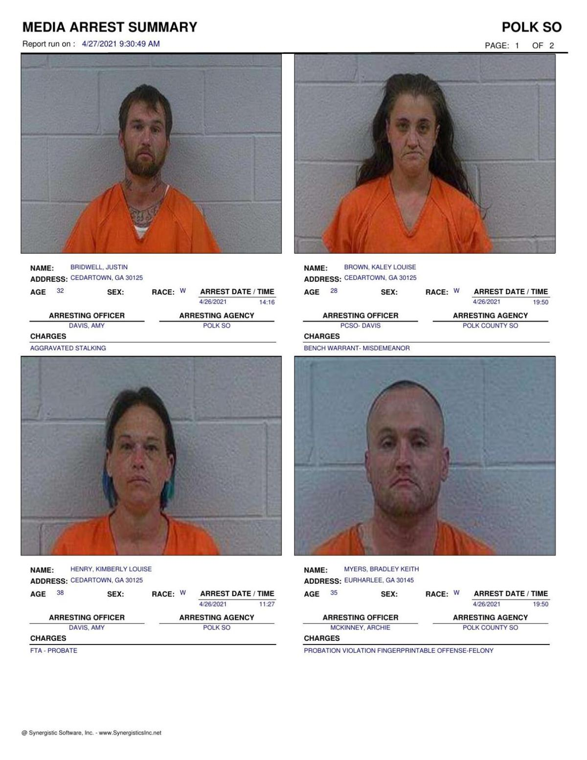 Polk County Jail Report for Tuesday, April 27