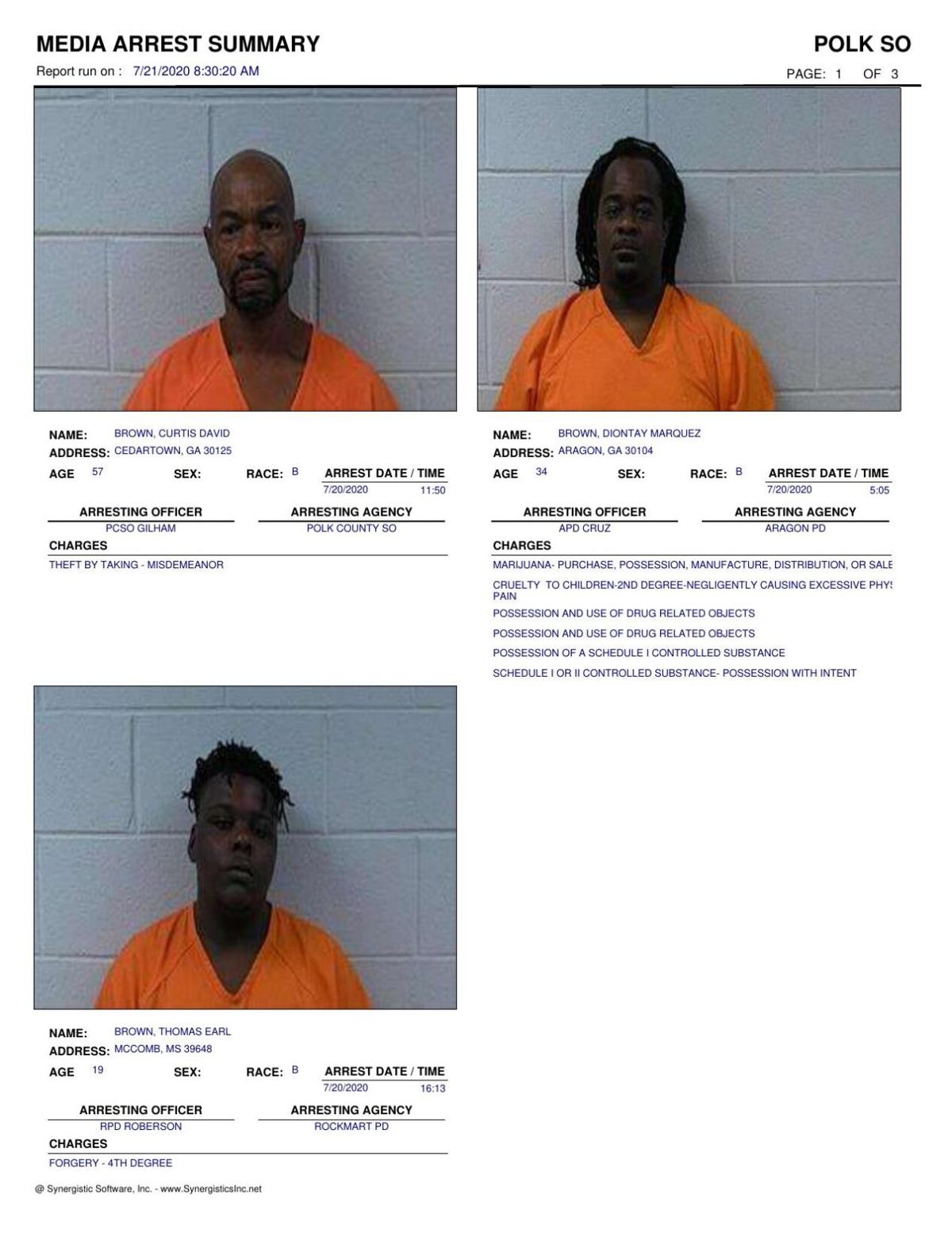 Polk County Jail Report for Tuesday, July 21