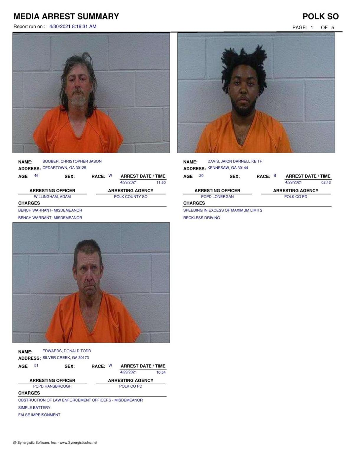 Polk County Jail Report for Friday, April 30
