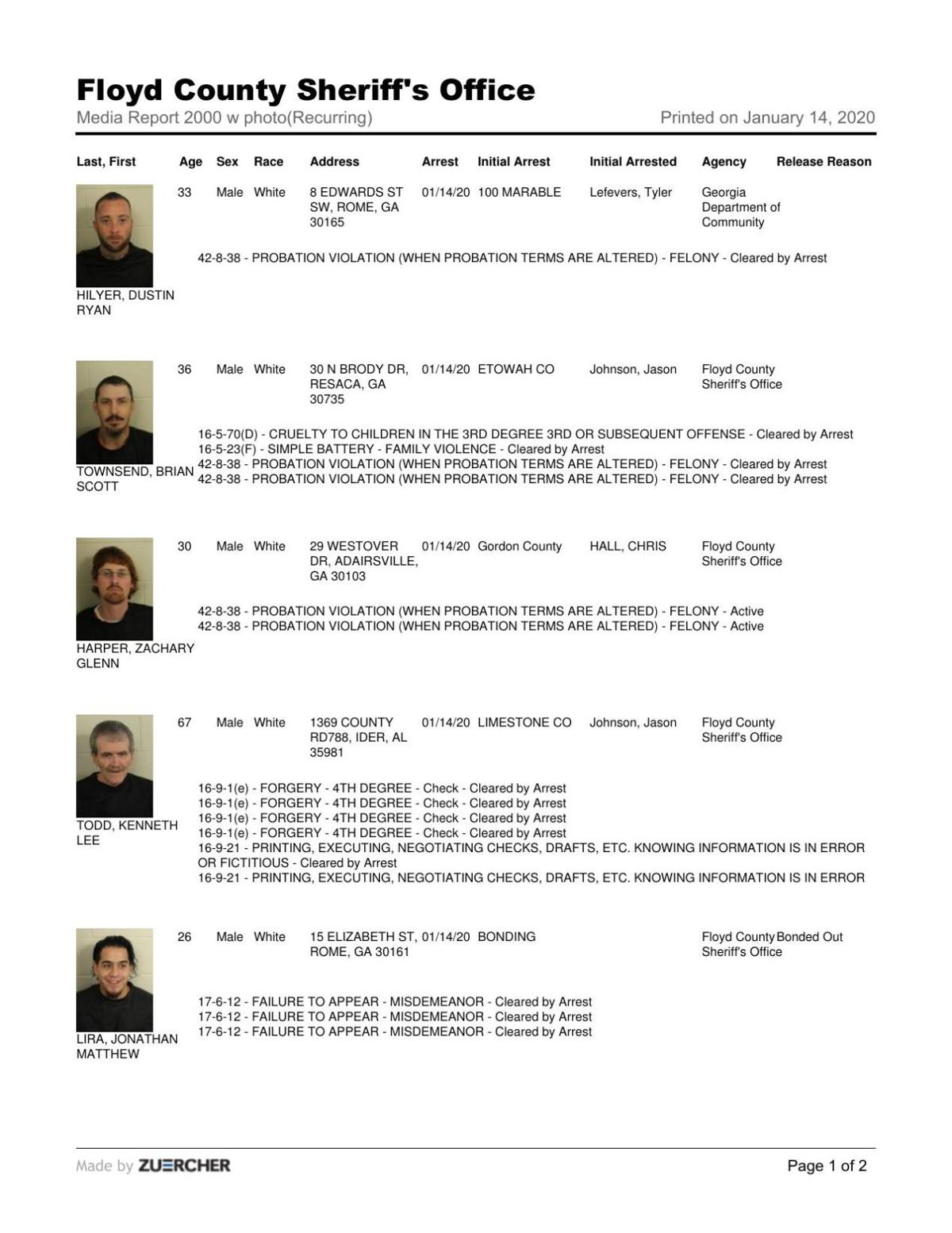 Floyd County Jail report for Tuesday, Jan. 14, 8 p.m.
