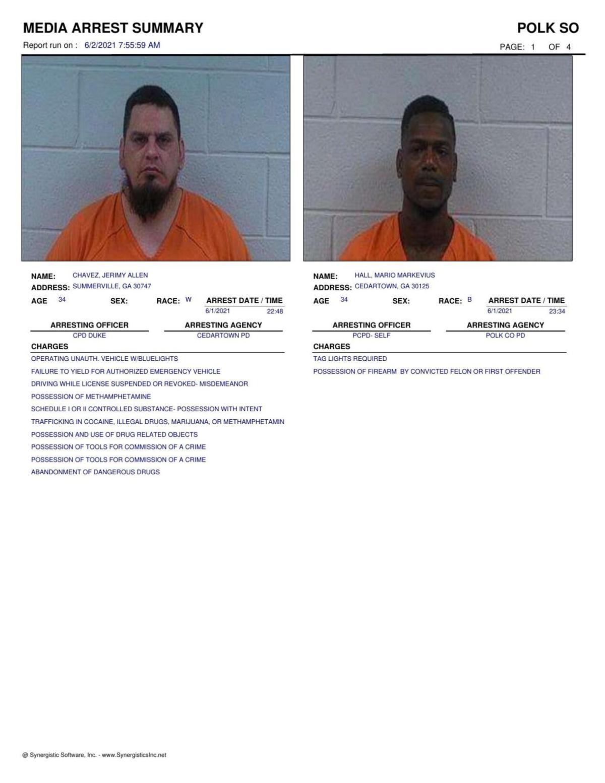 Polk County Jail Report for Wednesday, June 2