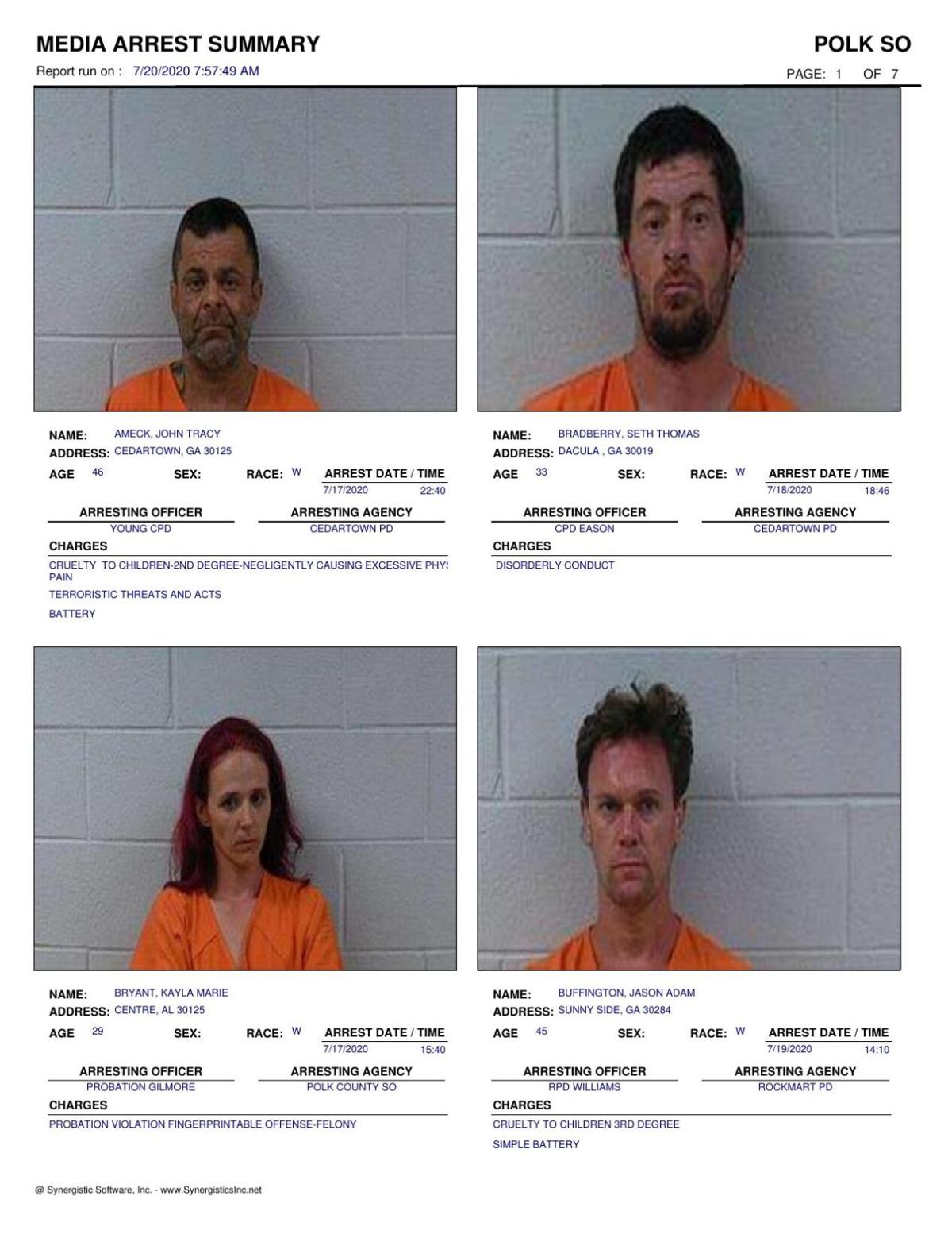 Polk County Jail Report for Monday, July 20