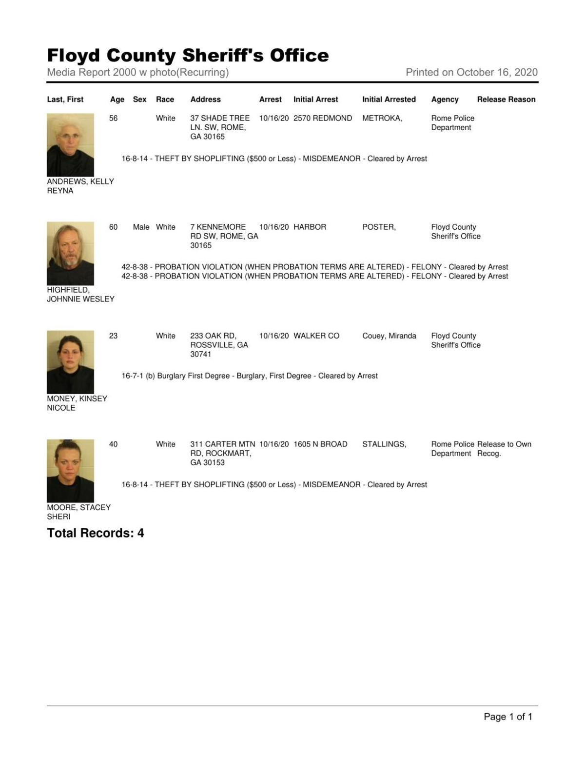Floyd County Jail report Oct. 16, 8 p.m.