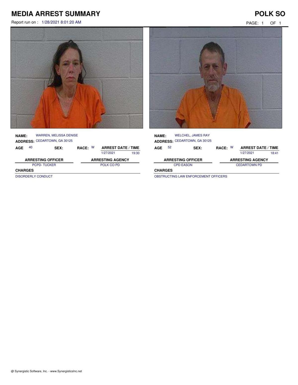 Polk County Jail Report for Thursday, Jan. 28