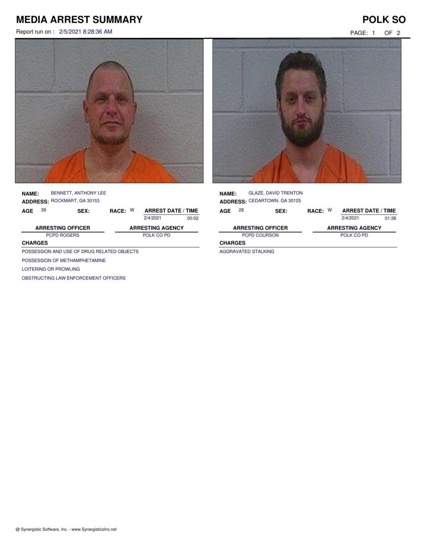 Polk County Jail Report for Friday, Feb. 5