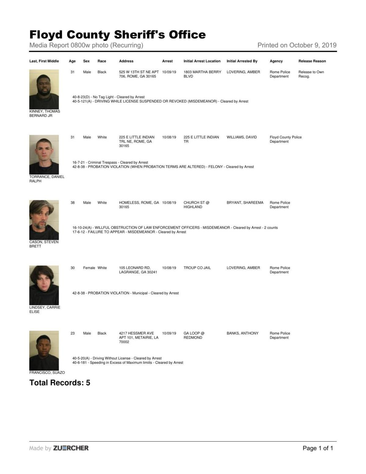 Floyd County jail report for Wednesday, Oct. 9