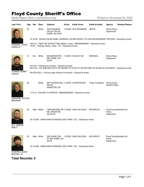 Floyd County Jail reports Nov. 20, 8 p.m.
