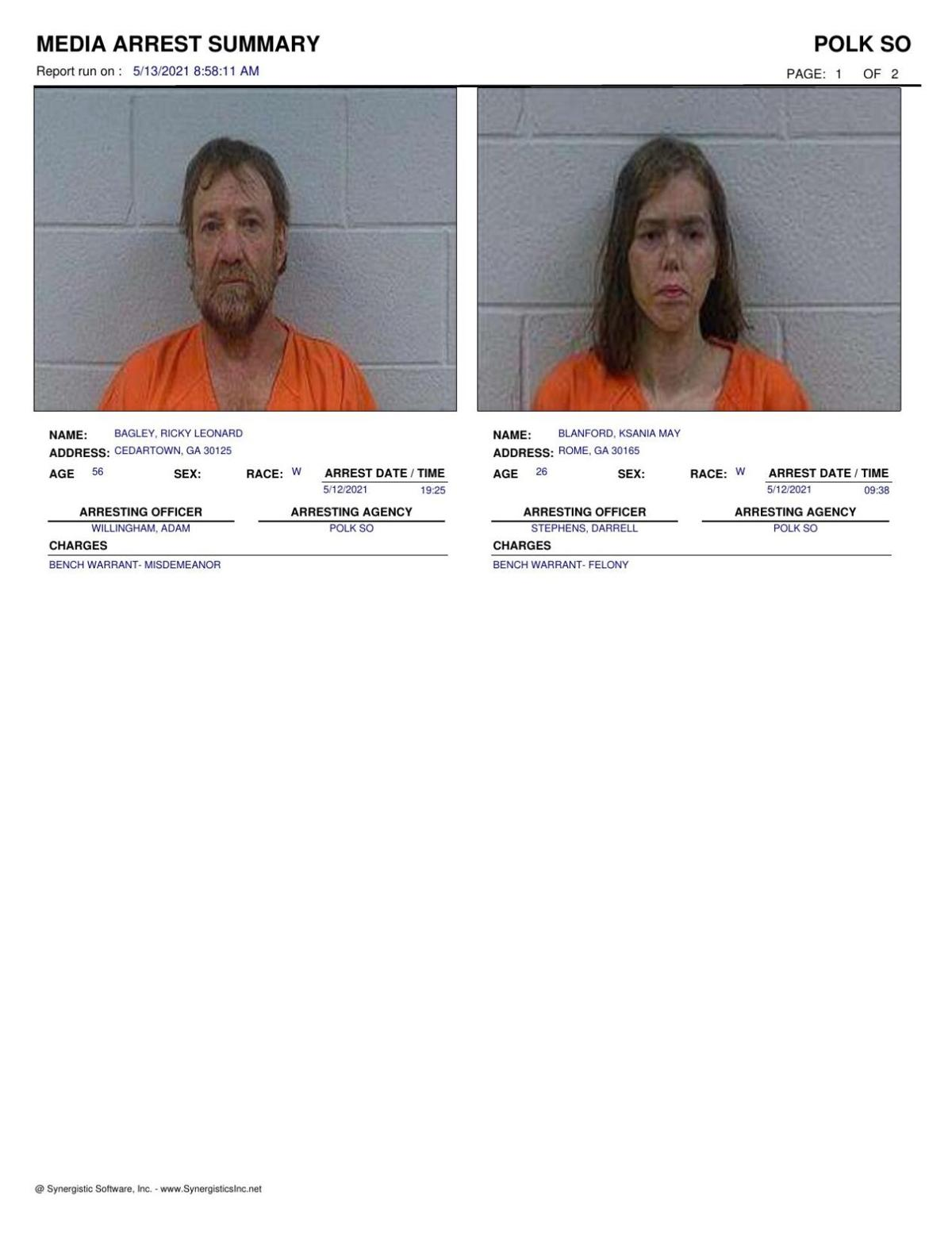 Polk County Jail Report for Thursday, May 13