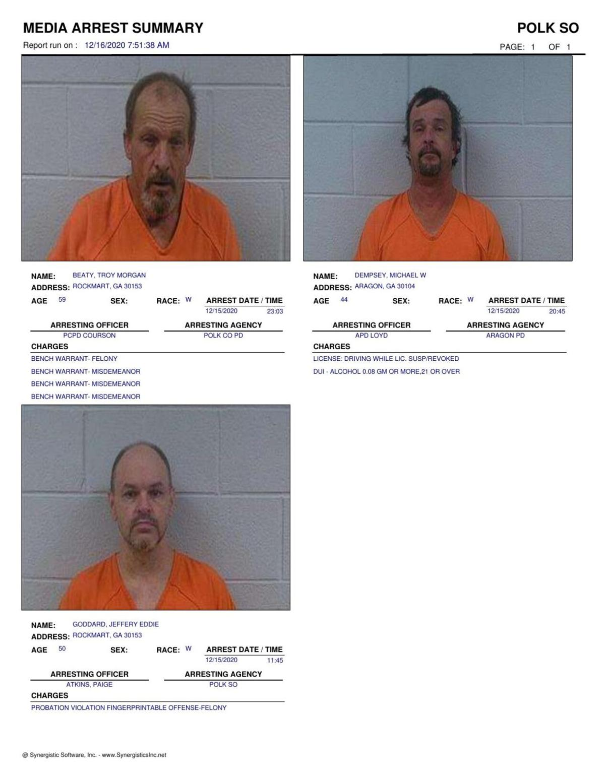 Polk County Jail Report for Wednesday, Dec. 16